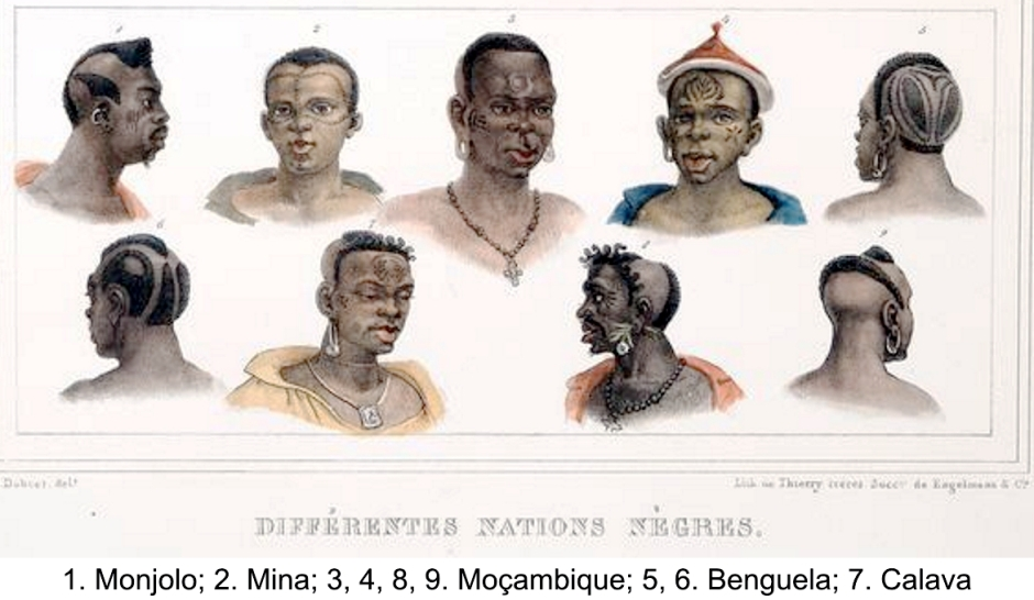 Black slaves of different nation in Brazil circa 1830. Library Division: Humanities and Social Sciences Library / Print Collection, Miriam and Ira D. Wallach Division of Art, Prints and Photographs Description: 3 v. facsim., map, 2 plans, port. 50 cm. and 6 portfolios (153 plates) (incl. ports.) 59 cm. Item/Page/Plate Number:II/Pl. 22 Medium:Lithographs -- Hand-colored Specific Material Type: Prints Collection Guide: The Luso-Hispanic New World in Early Prints and Photographs